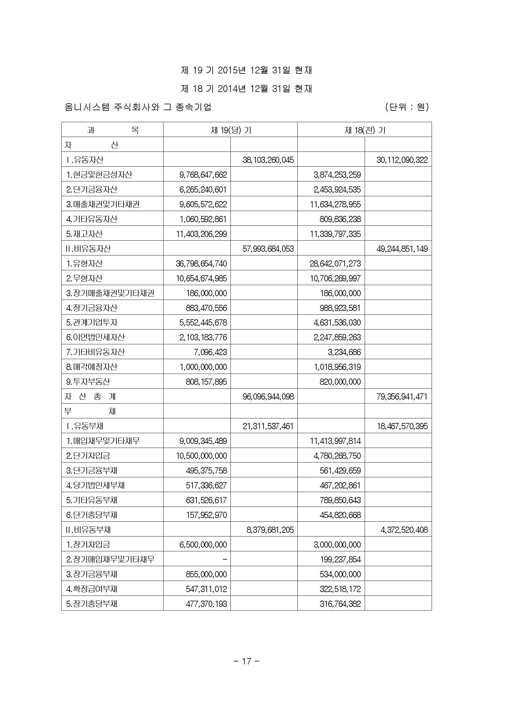 20160311 주주총회 소집공고-옴니시스템_페이지_18.jpg