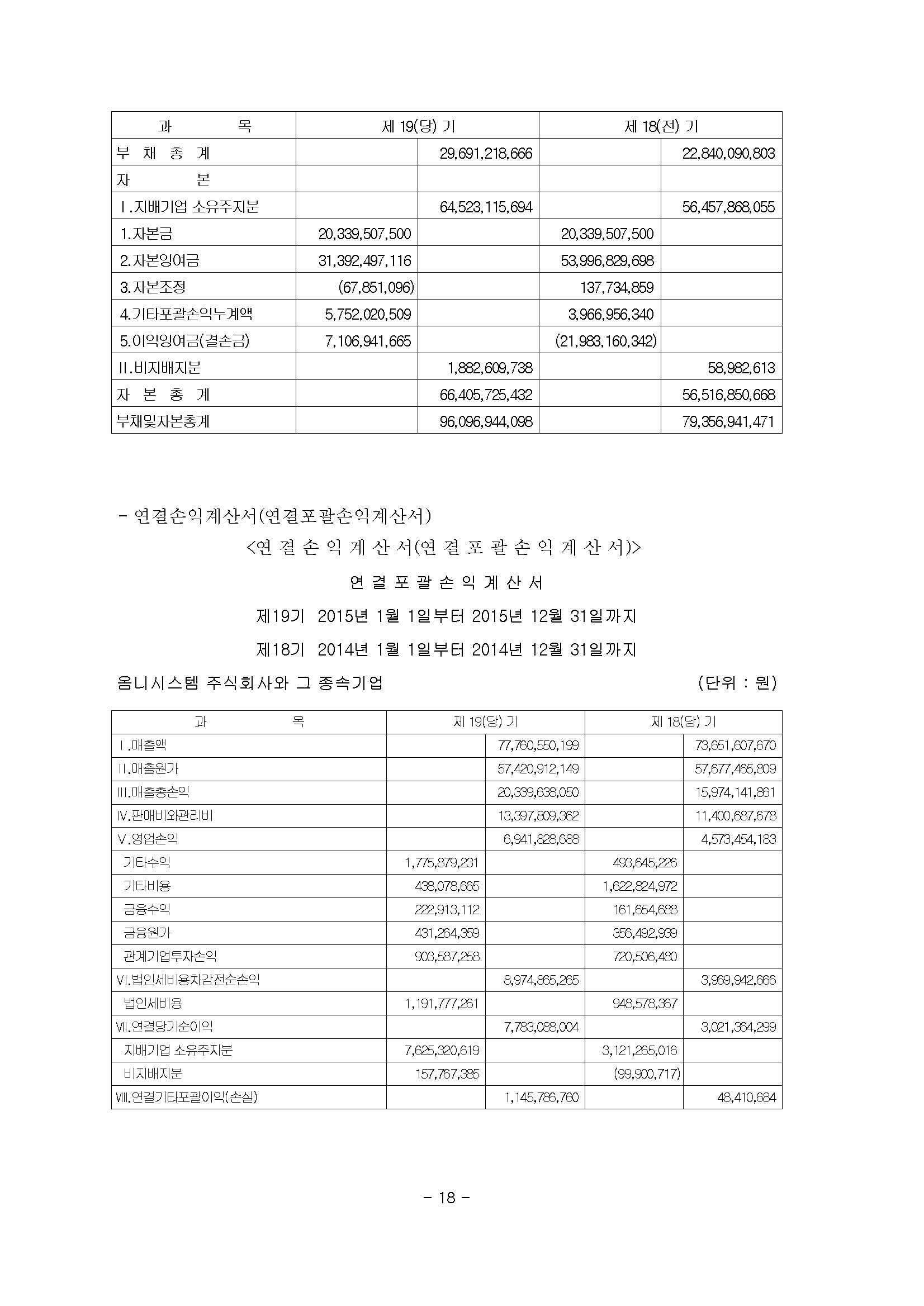 20160311 주주총회 소집공고-옴니시스템_페이지_19.jpg